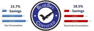 blue-sky-certified