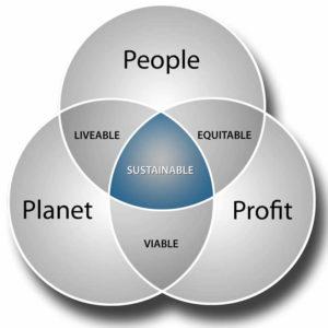 pillars-of-sustainability